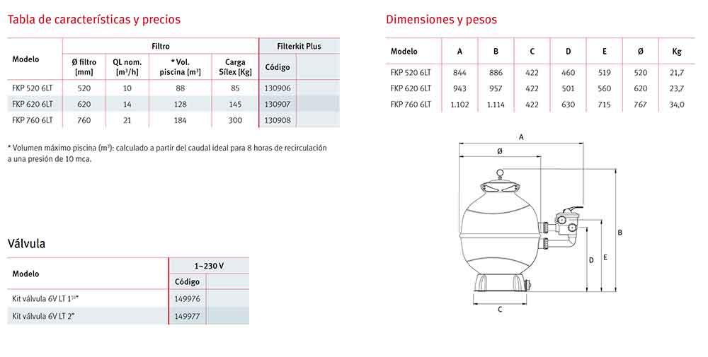 FICHA TECNICA FILTROS PISCINA SILEX FILTERKIT PLUS (con válvula) ecobioebro