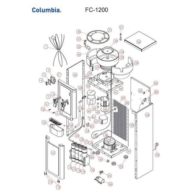 despiece-fuente-de-agua-columbia-FC-1200-ecobioebro