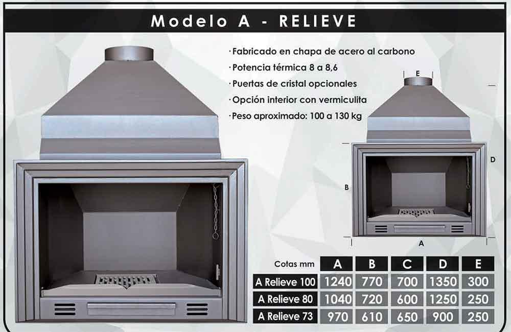 ficha-tecnica-chimenea-modelo-a-relieve-ecobioebro