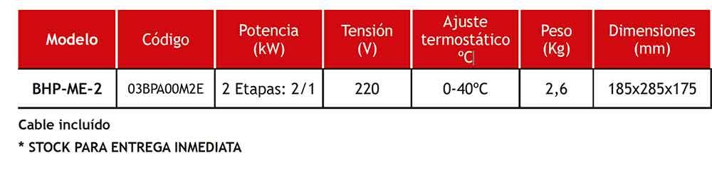 FICHA TECNICA AEROTERMO ELÉCTRICO PORTÁTIL COMPACTO ECOBIOEBRO