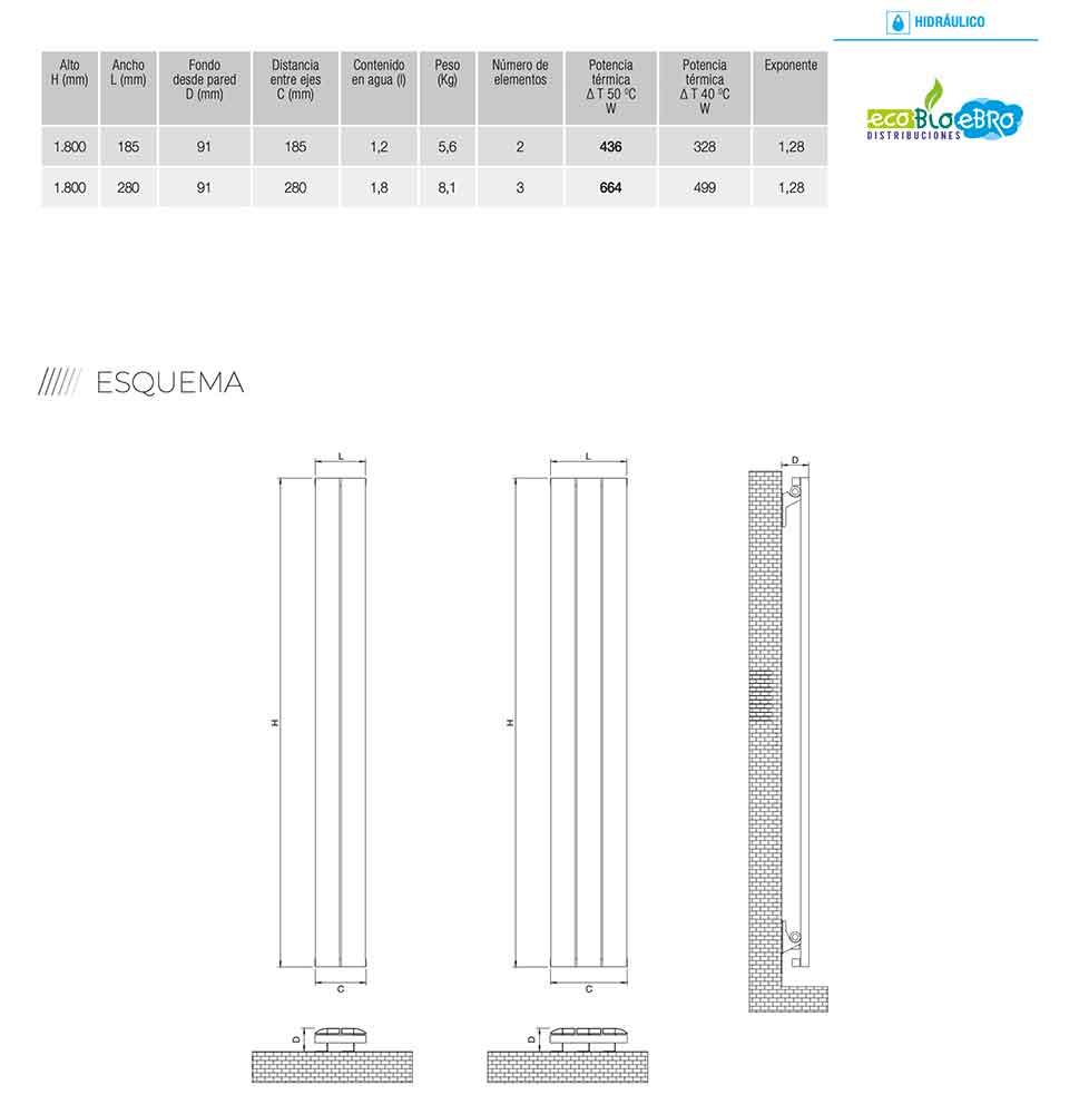 dimensiones-y-ficha-tecnica-radiador-new-nixie-ecobioebro