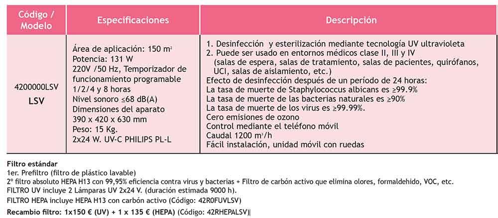 DATOS-TECNICOS-Purificador-portatil-TECNAPURE-UV-con-HEPA-13-+-UV-ECOBIOEBRO