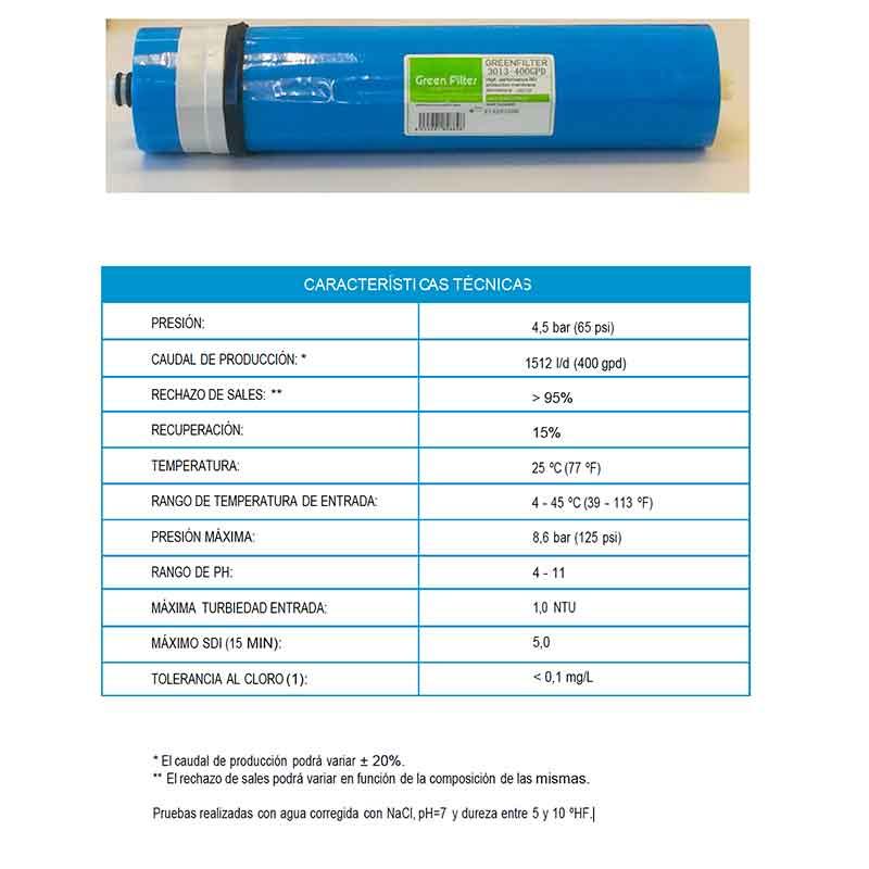 Ficha tecnica Membrana Osmosis Inversa Greenfilter 400 GPD ecobioebro