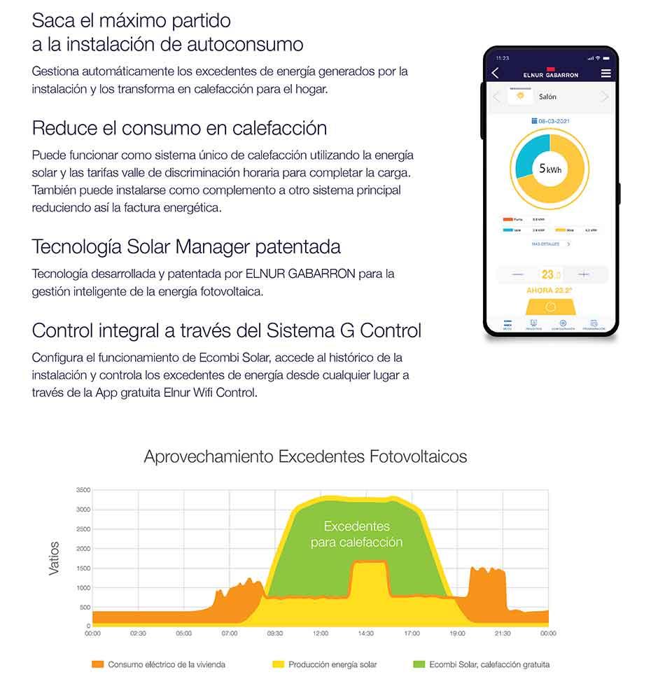 descripcion-ecombi-solar-ecobioebro