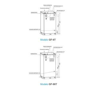 dimensiones Dispensador de agua SERIE GF (Fuente de agua de instalación) ecobioebro