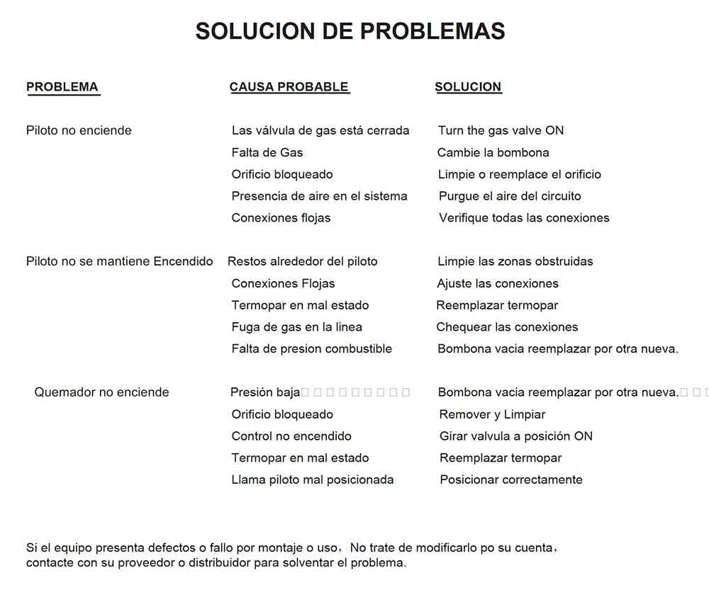 lista-de-control-de-problemas-posibles-estufas-a-gas-de-exterior-ecobioebro