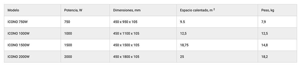 modelos-disponibles-ICONO-radialight-ecobioebro