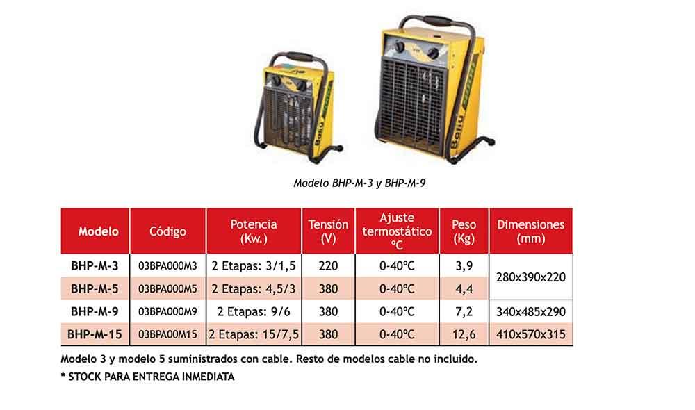 FICHA-TECNICA-AEROTERMO-ELÉCTRICO-PORTÁTIL-PROFESIONAL-ECOBIOEBRO