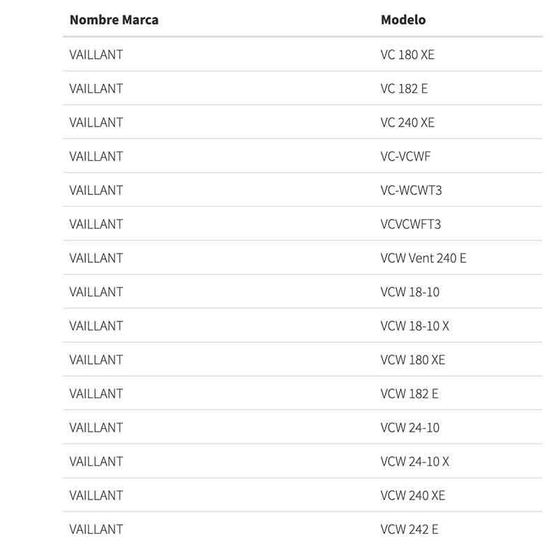 VALIDEZ-CALDERAS-VAILLANT-BOMBA-WILO-ECOBIOEBRO