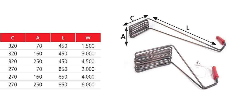 ficha-tecnica-CALEFACTOR-SUMERGIBLE-CON-MANGO-(especial-calentar-bidones-de-agua)-ecobioebro
