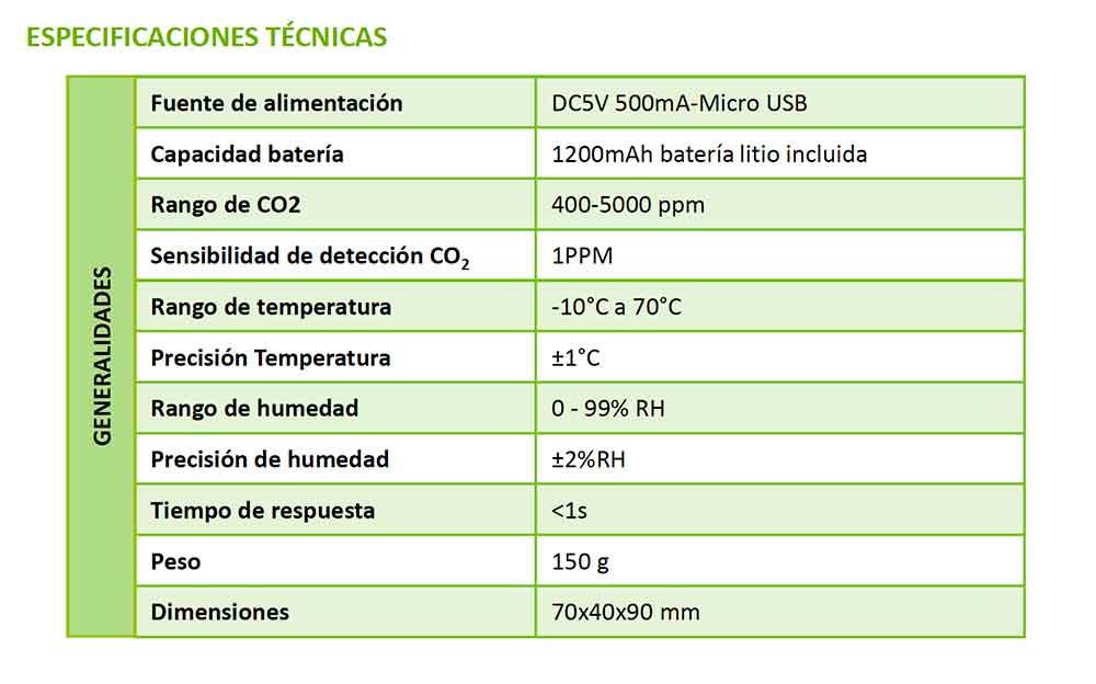 ficha-tecnica-medidor-de-co2-ecobioebro