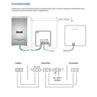 CONEXIONADO SIESTA-105-WIFI-MODULANTE-ecobioebro