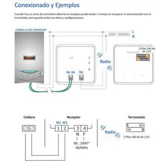 CONEXIONADO-y-EJEMPLOS-SIESTA-105-WIFI-MODULANTE-RF-ecobioebro