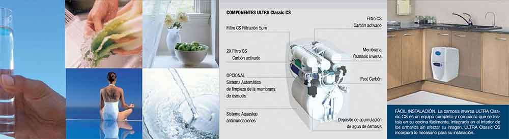 despiece-osmosis-inversa-compacta-ultra-classic-cs-ecobioebro