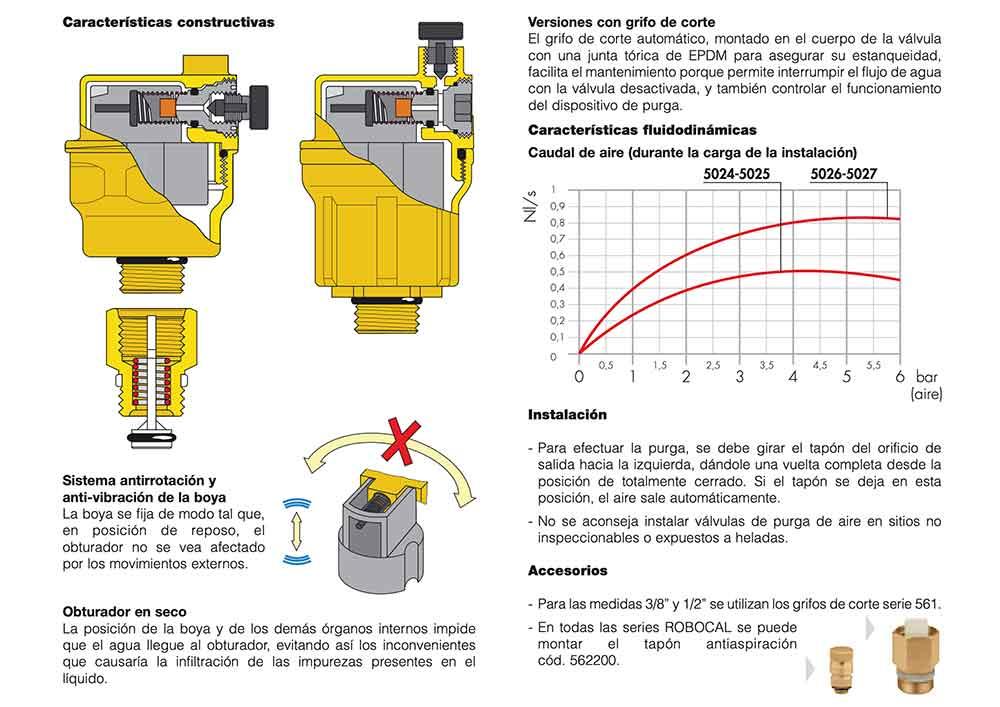 CARACTERISTICAS-CONSTRUCTIVAS-ROBOCAL-CALEFFI-ecobioebro