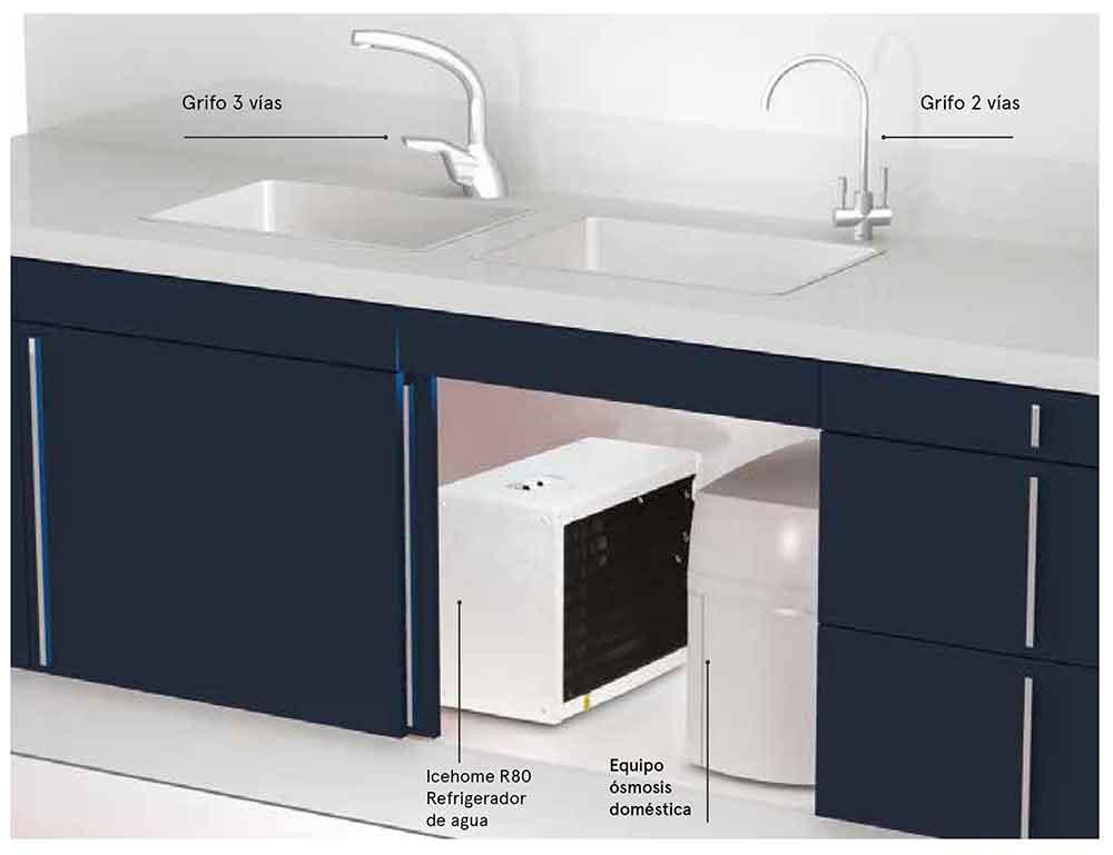 ambiente-instalacion-icehome-R80-ecobioebro