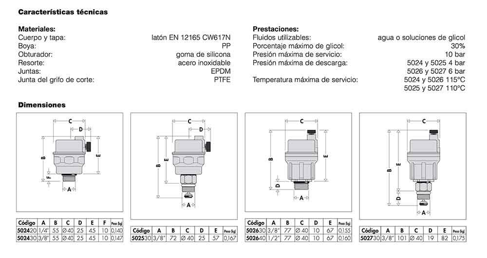 dimensiones-purgador-robocal-de-columna-caleffi-ecobioebro