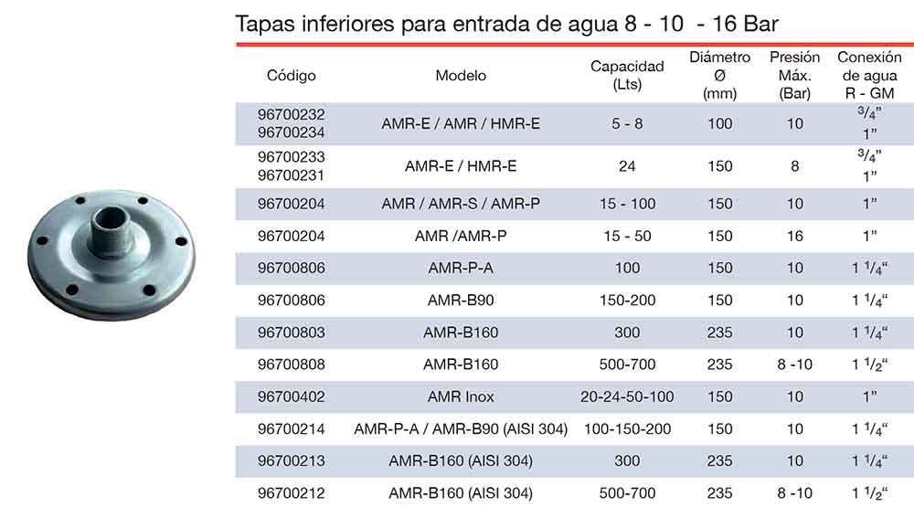 FICHA-TECNICA TAPA INFERIOR ENTRADA DE AGUA (15 a 50 litros) (IBAIONDO) ecobioebro