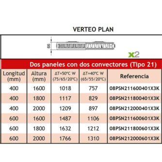 ejemplo-verteo-plan-tipo-21-kermi-ecobioebro