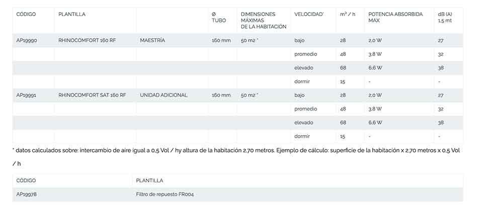 fiha-tecnica-RHINOCOMFORT-160-RF-(MASTER)-ecobioebro