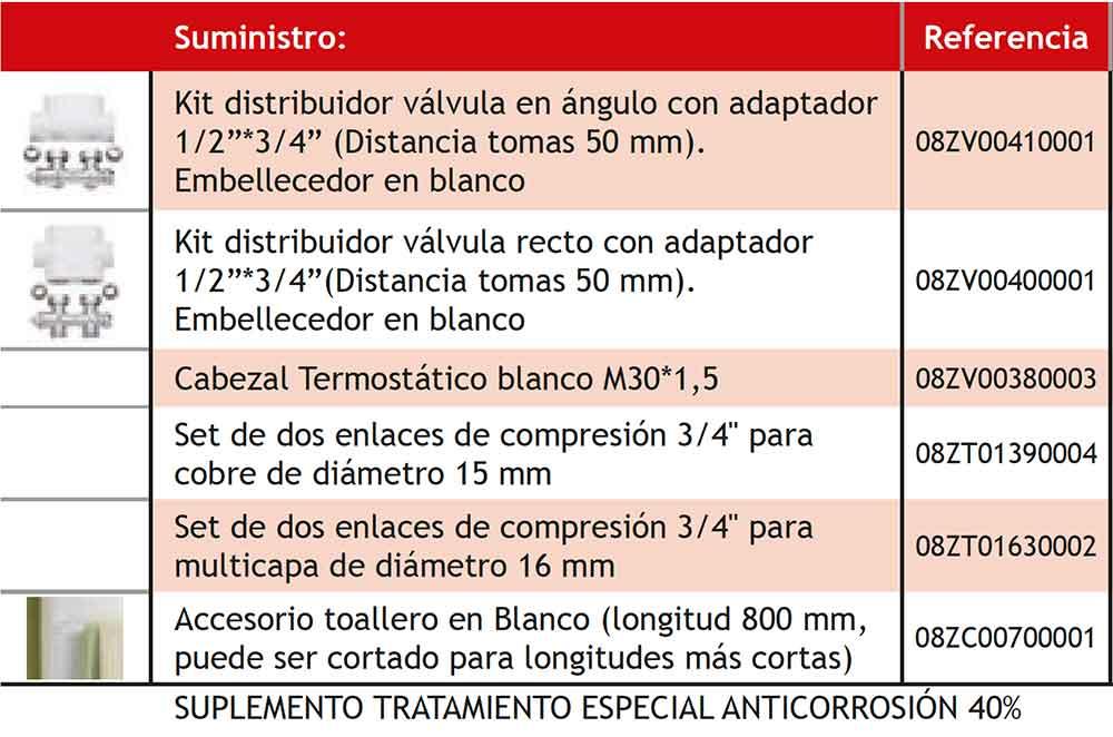 kit-distribuidores-opcionales-paneles-kermi-ecobioebro