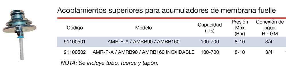 FICHA-TECNICA-ACOPLAMIENTO-SUPERIOR-PARA-ACUMULADOR-DE-MEMBRANA-FUELLE-ecobioebro