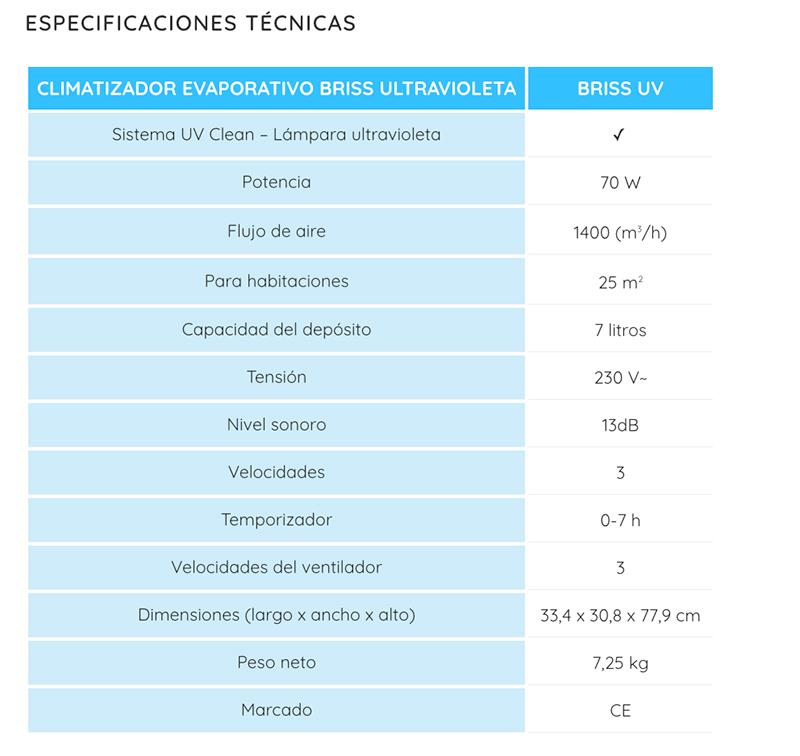 especificaciones-tecnicas-briss-ecobioebro