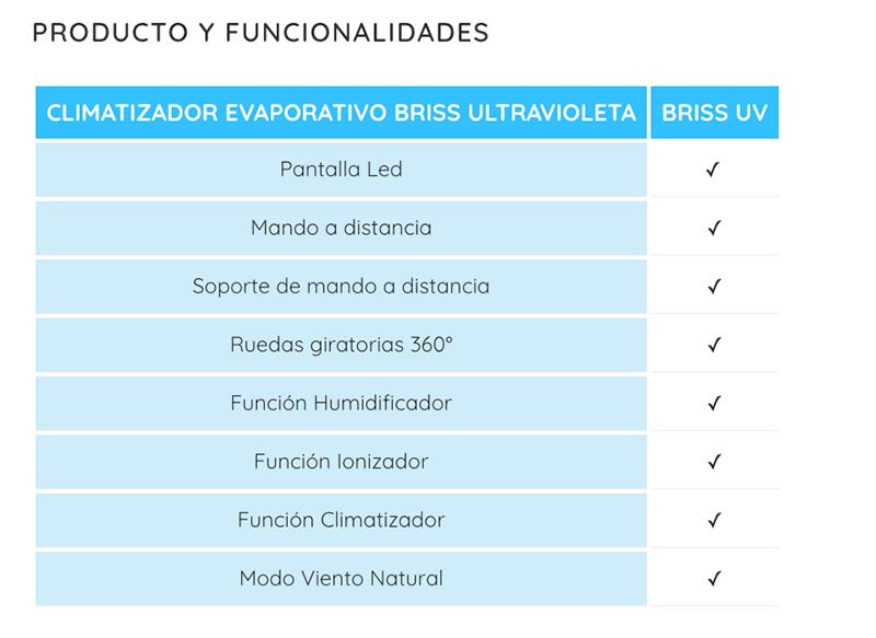 producto-y-funcionalidades-briss-ecobioebro