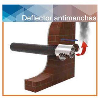 vista-DEFLECTOR-SALIDA-HORIZONTAL-ANTIMANCHAS-PARED-(INOX-316)-ecobioebro