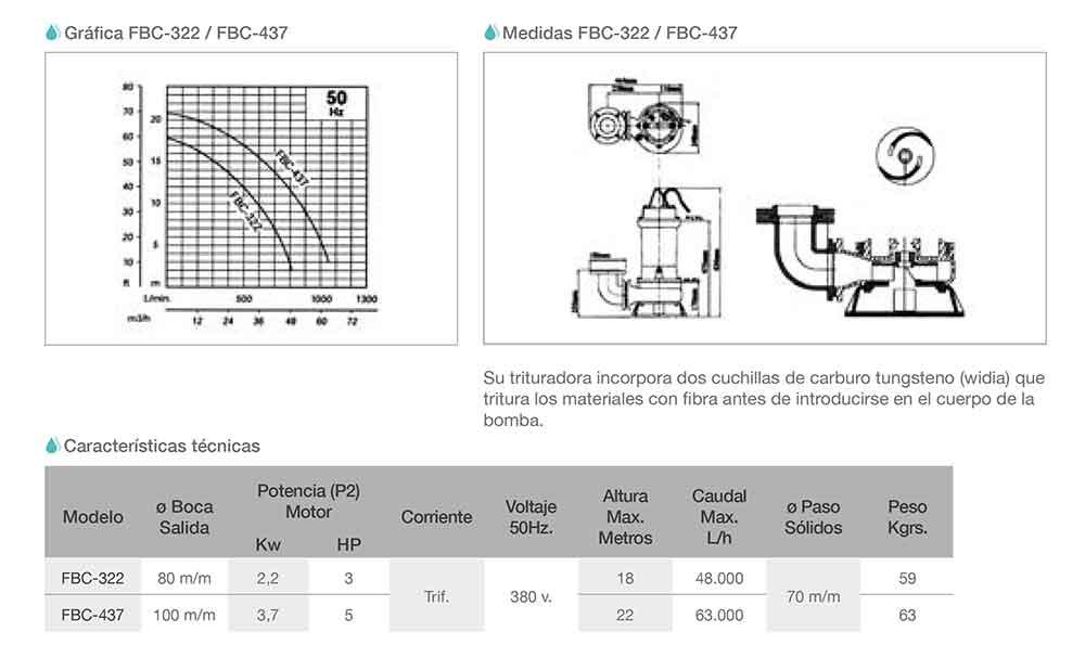 ficha-tecnica-BOMBA-TRITURADORA-FOSAS-SÉPTICAS-(SERIE-FBC)-TRIFÁSICAS ecobioebro