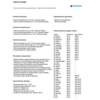 fuentes-columbia-características-ecobioebro