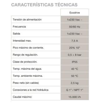 FICHA-TECNICA-CONTROLADOR-DE-BOMBA-CON-VARIADOR-DE-FRECUENCIA-ECODRIVE ecobioebro