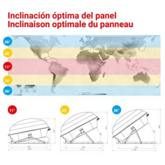 INCLINACION-OPTIMA-DEL-PANEL-SOLAR-DISCOSOL-ECOBIOEBRO