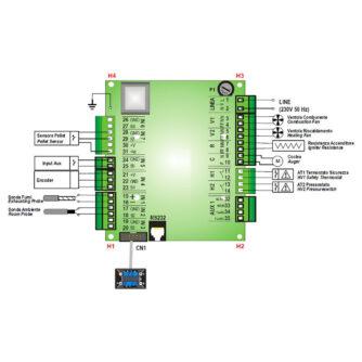NOMENGLATURAS-PLACA-ELECTRÓNICA-DE-CONTROL-PARA-ESTUFAS-DE-PELLET-AIRE-CP110-(EIDER)-ecobioebro