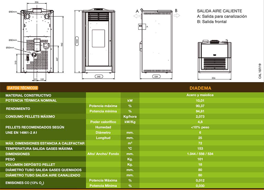 dimensiones-estufa-diadema-ferroli-ecobioebro