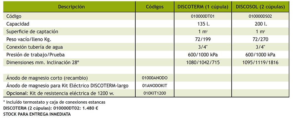 ficha-tecnica-discosol-ecobioebro